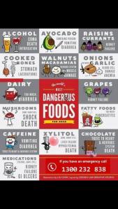 Food warnings
